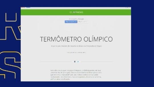 Um ano para Tóquio, mesa discute preparação para Olimpíadas e Termômetro Olímpico mostra participação do time Brasil