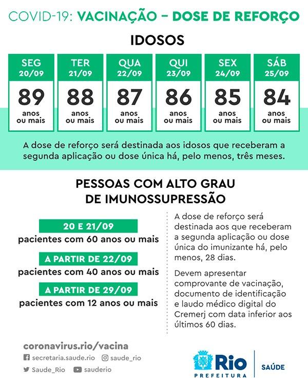 Rio retoma a 2ª dose de CoronaVac e avança no reforço de idosos; meninos seguem sem previsão