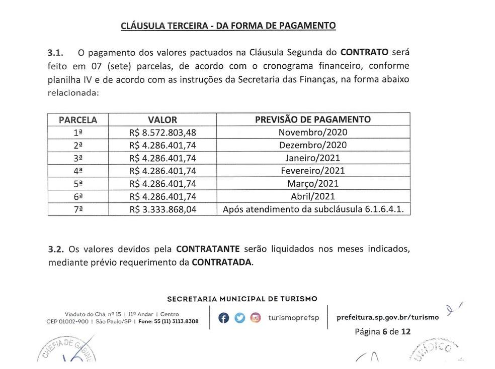 Contrato da SPTuris que fala dos pagamentos referentes aos repasses às entidades carnavalescas de SP em 2021. — Foto: Reprodução
