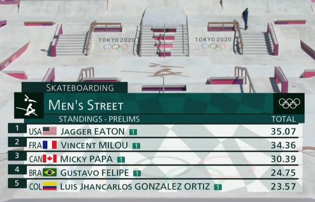 Tabela da primeira bateria do skate street nos Jogos Olímpicos 2020