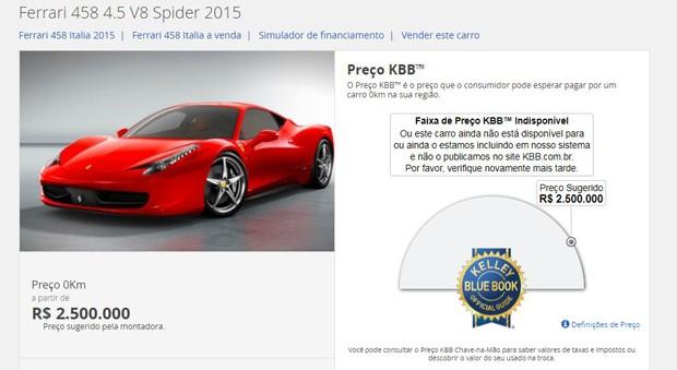 Ferrari Spider, avaliada pela tabela Fipe (Foto: Reprodução)