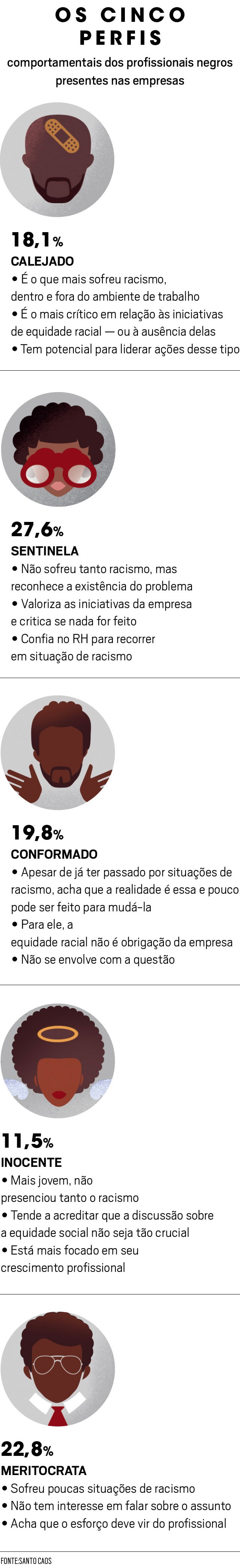 Negros (Foto:  )