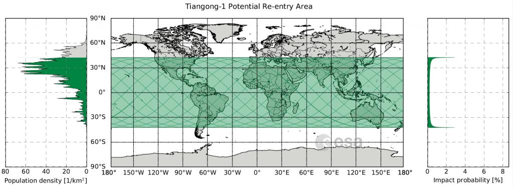Área em que Tiangong-1 pode cair, densidade populacional e risco de impacto por região (Foto: ESA)