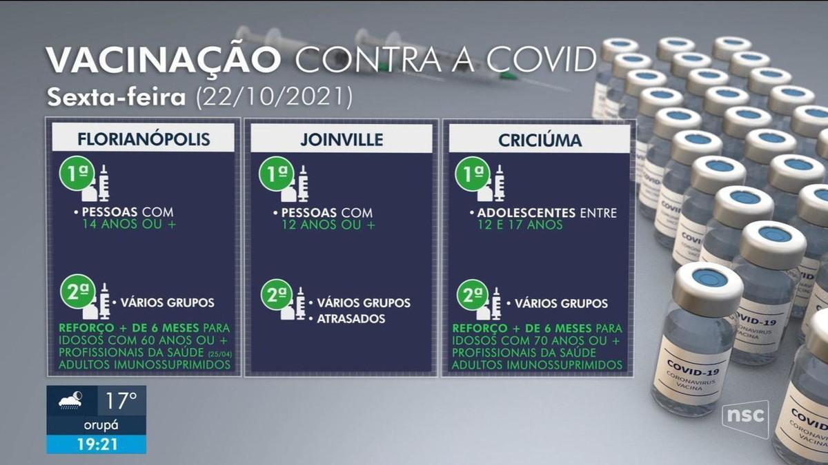 Vacina contra Covid-19: Veja quem pode ser imunizado nas cidades de SC nesta sexta-feira, 22 de outubro