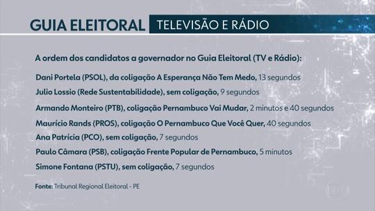 TRE define ordem de exibição da propaganda eleitoral gratuita na TV e no rádio em Pernambuco