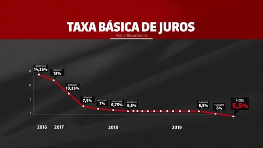 Bovespa fecha em leve queda em dia de decisões sobre juros no Brasil e EUA
