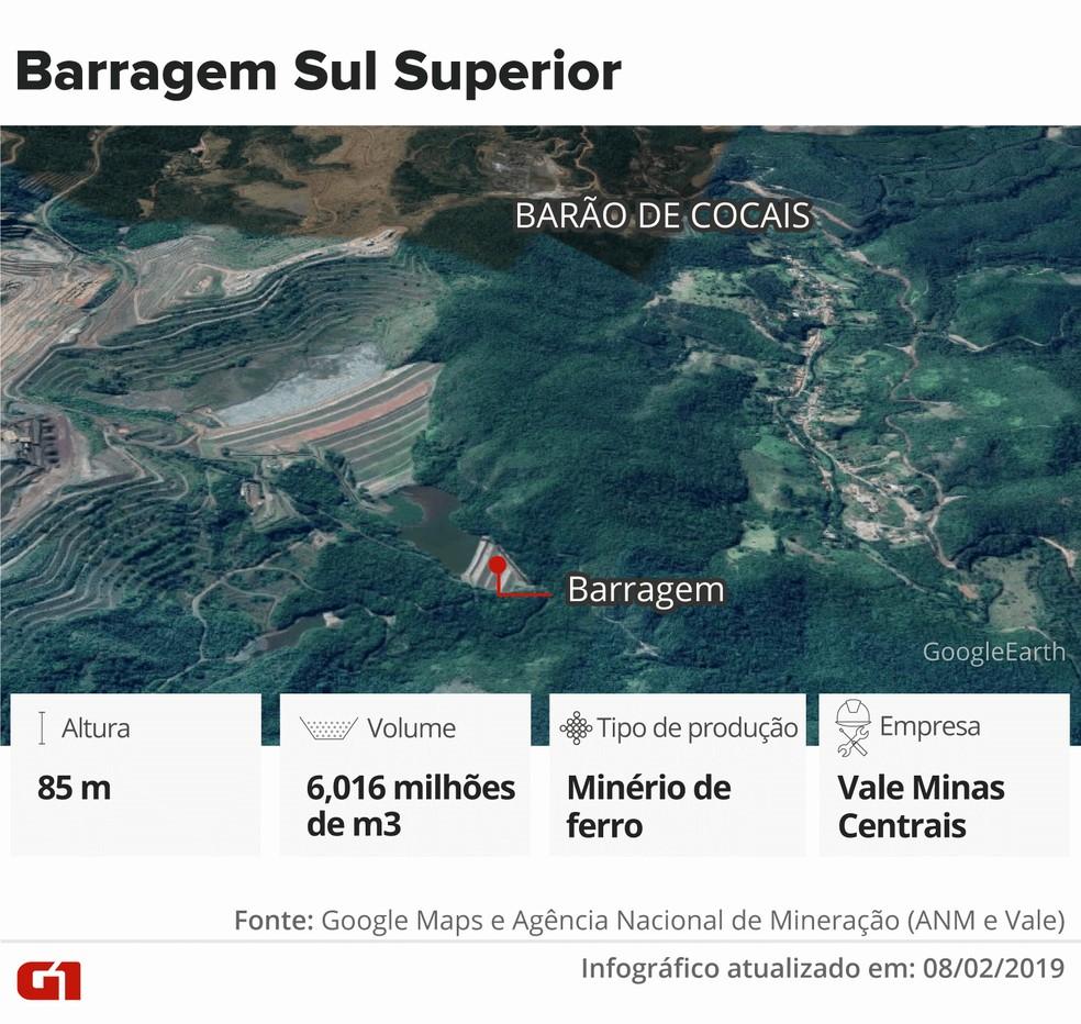 — Foto: Infográfico: Juliane Monteiro e Karina Almeida/G1