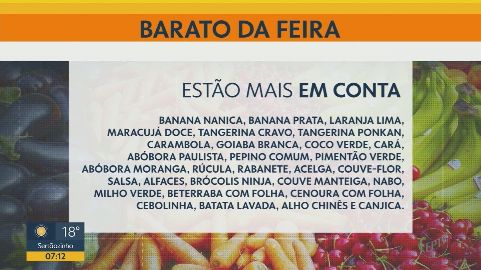 VÍDEOS: Bom Dia Cidade Ribeirão Preto de quarta-feira, 20 de junho
