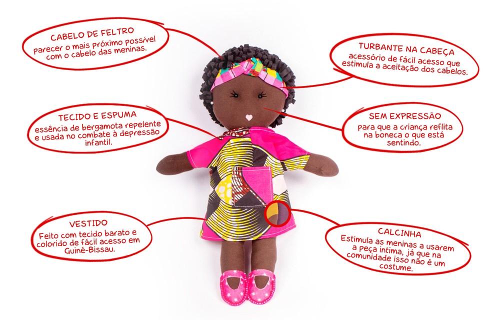 Boneca foi desenvolvida para identificação pessoal das meninas de Guiné (Foto: Clayton Esteves/G1)