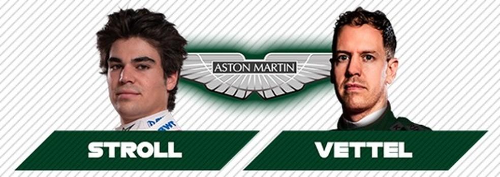 Aston Martin 2021 — Foto: Reprodução/FOM