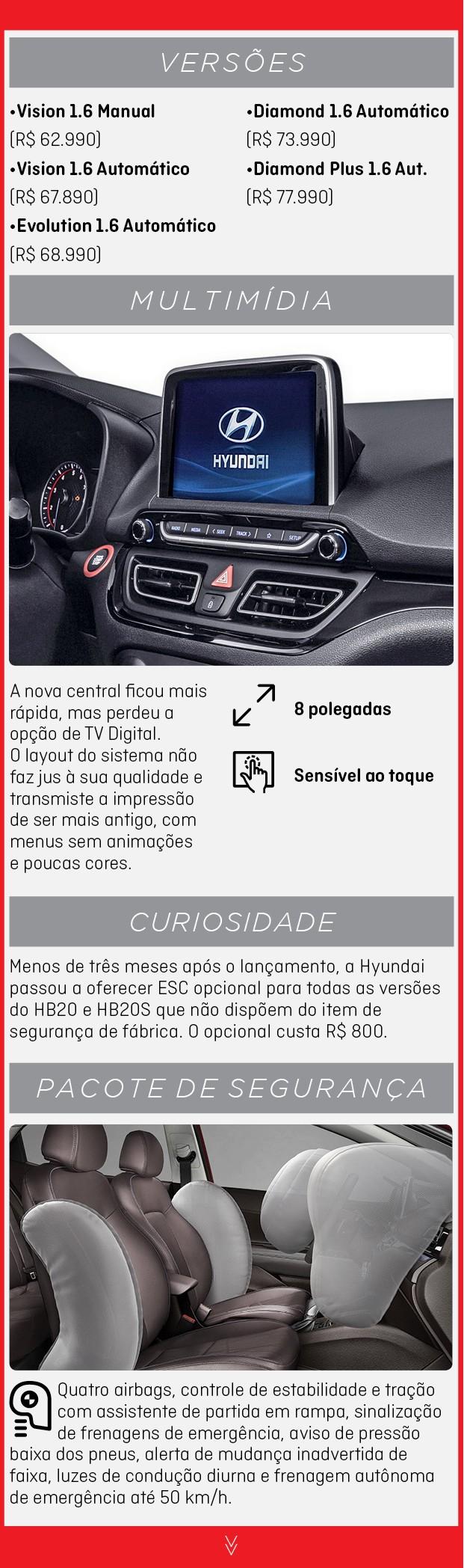 Hyundai HB20x (Foto: Divulgação)