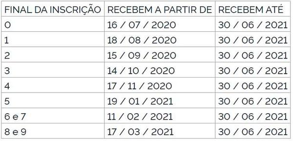 Calendário de pagamentos do PASEP 2022