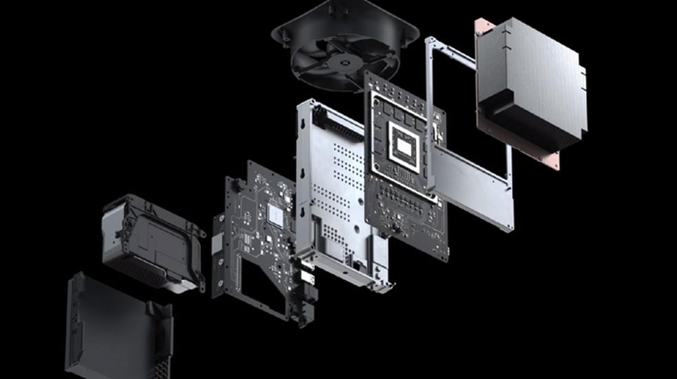 As configurações do Xbox Series X são impressionantes e custariam muito em um PC — Foto: Reprodução/Microsoft