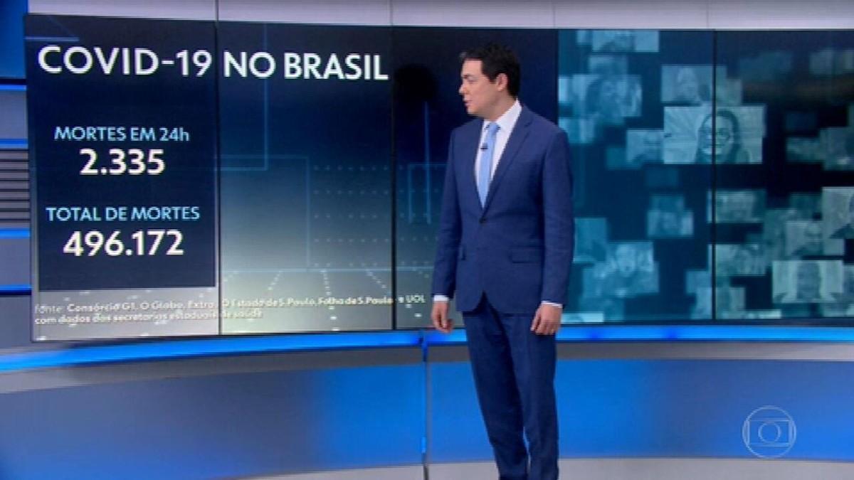 Brasil volta a registrar tendência de alta nas mortes por Covid após mais de dois meses