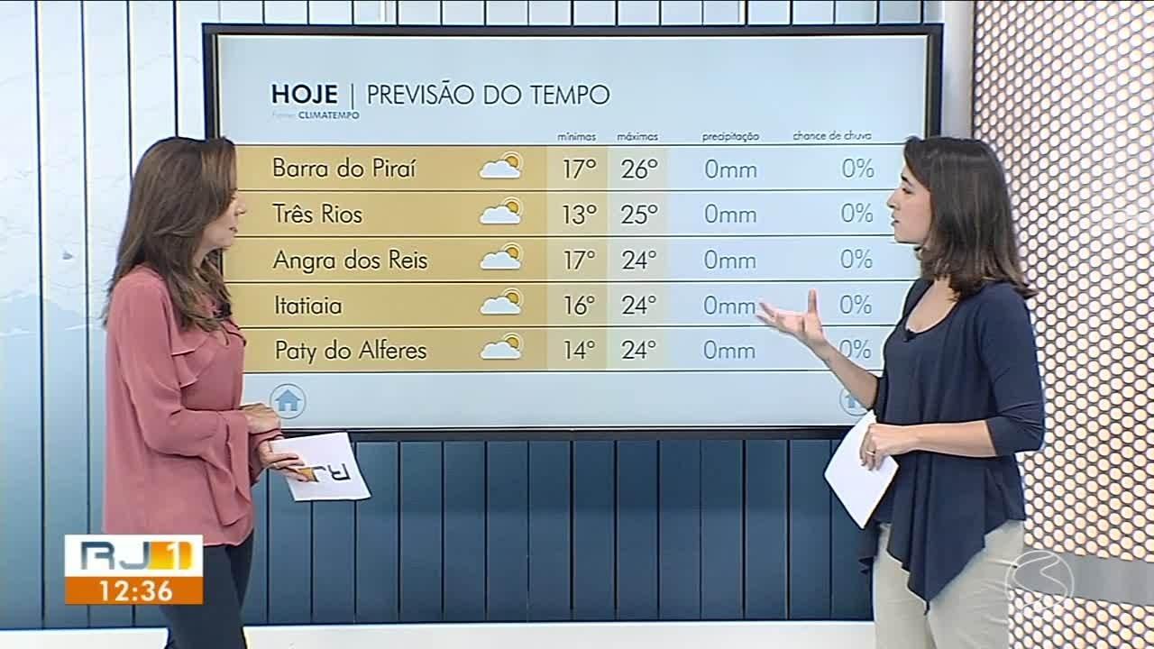 Início da semana é marcado por sol entre nuvens carregadas no Sul do Rio