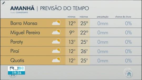 Meteorologia prevê sexta-feira de sol no Sul do Rio
