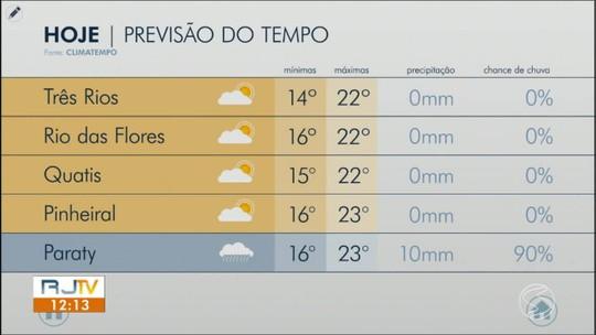 Quinta-feira é de tempo frio no Sul do Rio de Janeiro
