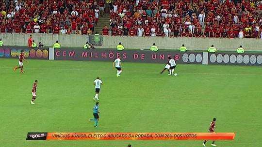 Vinícius Júnior, do Flamengo, é eleito o abusado da rodada do É Gol!!!
