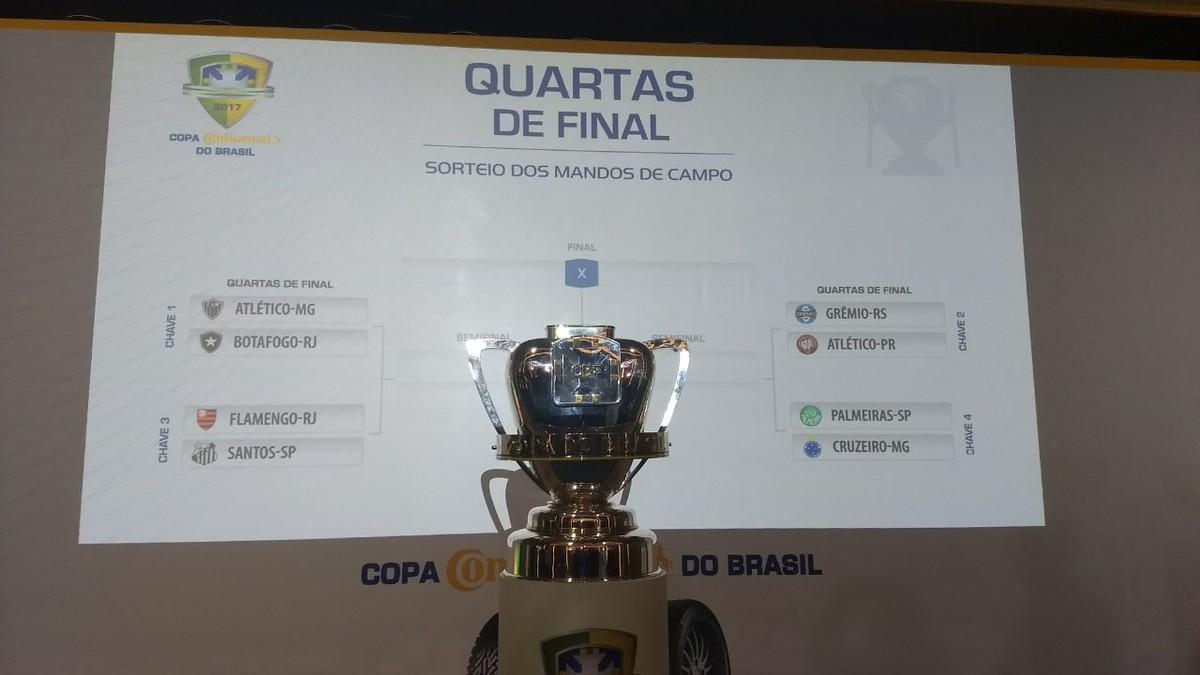 Quartas de final da Copa do Brasil ficam sem confrontos estaduais em sorteio   63010fce3c956