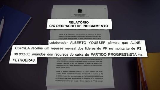 PF indicia a ex-deputada federal Aline Corrêa (PP-SP)