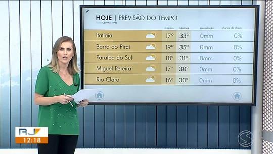 Parque Nacional do Itatiaia registra -4,1ºC, menor temperatura do Brasil em 2019