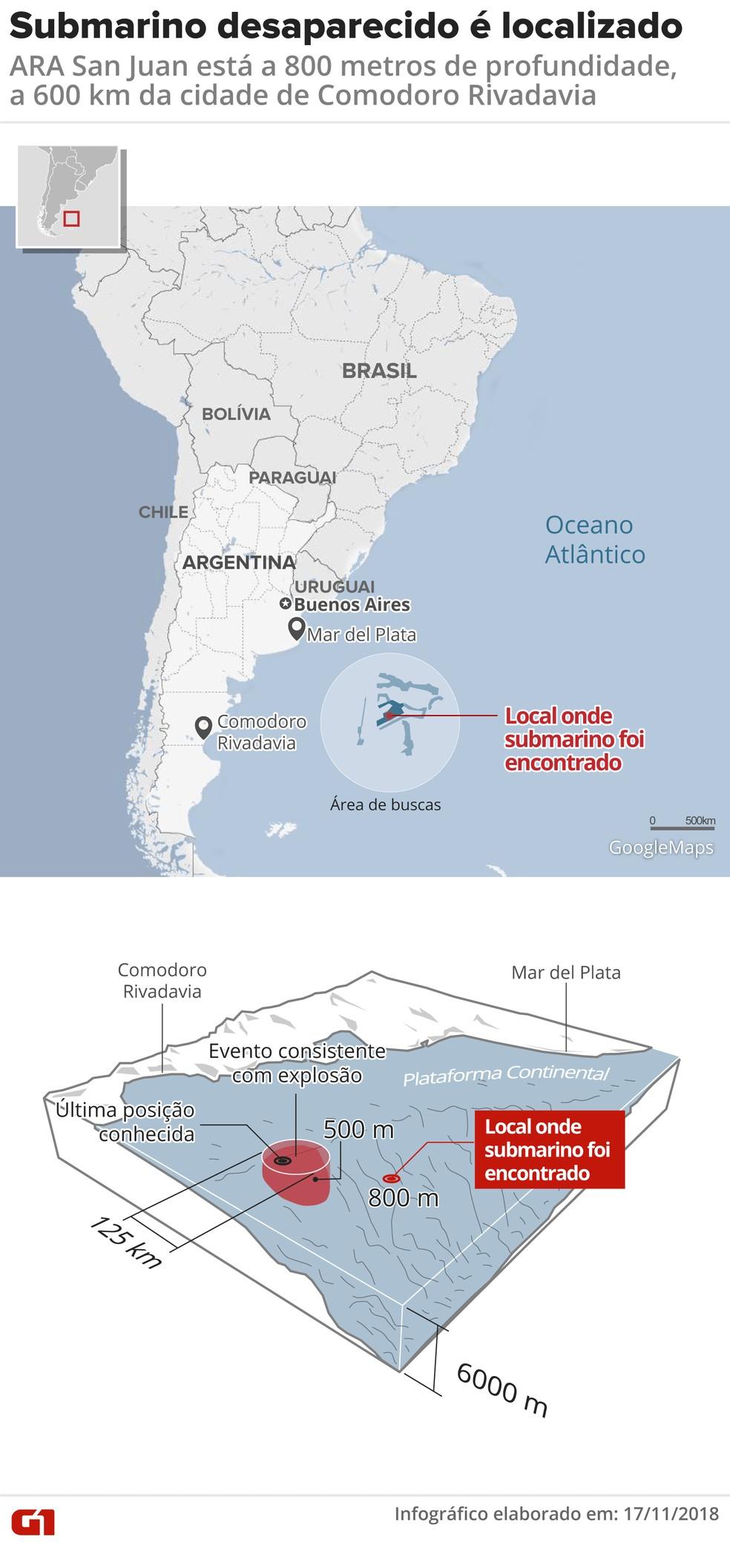 Submarino argentino é localizado  — Foto: Juliane Souza/G1