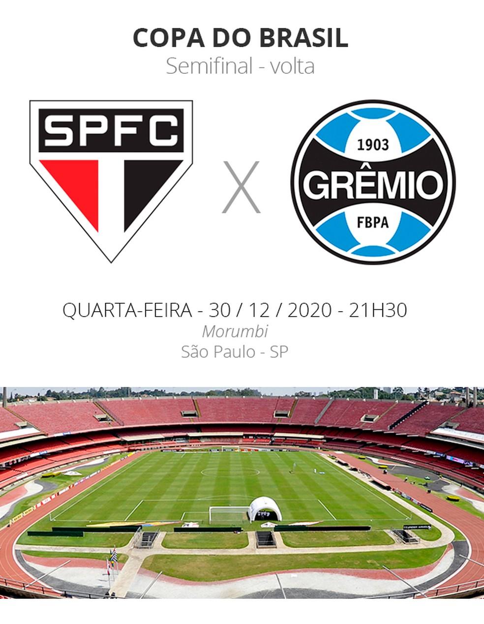 São Paulo x Grêmio: veja onde assistir, escalações, desfalques e arbitragem | copa do brasil | ge