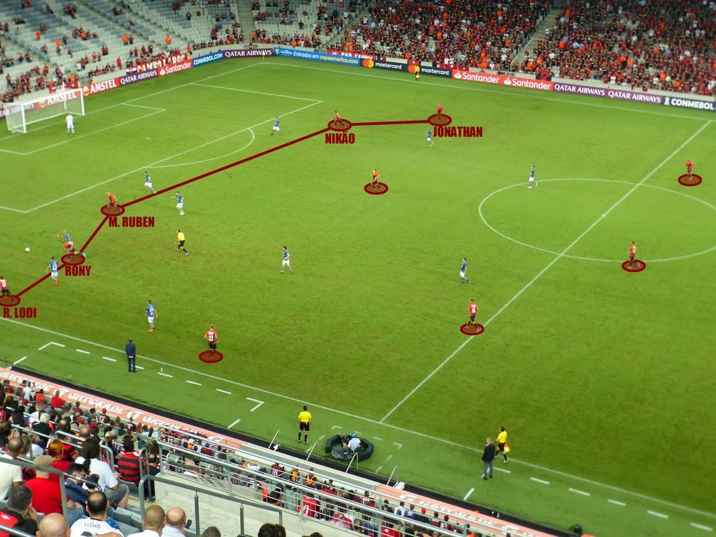 À la City: Athletico forma linha de cinco na frente — Foto: Fernando Freire