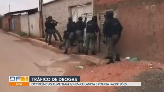 Ocorrências de tráfico de drogas aumentam 12% em Ceilândia
