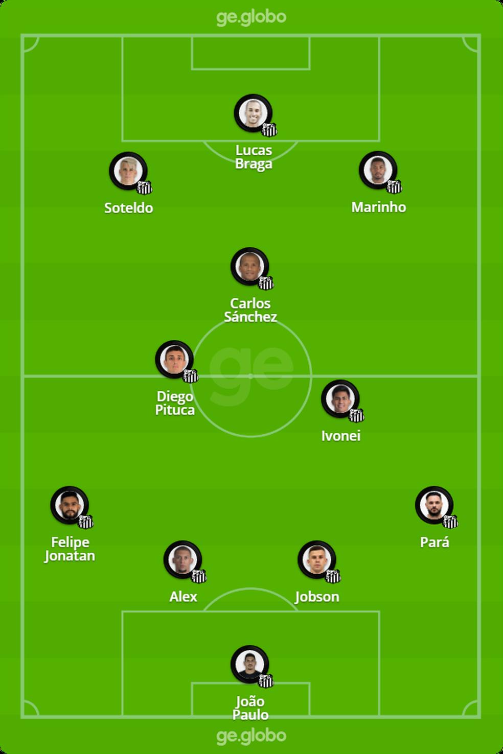 Provável escalação do Santos para jogo contra o Atlético-MG — Foto: ge