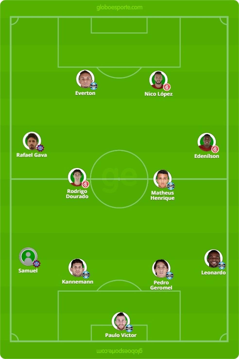 Seleção do Gauchão 2019 — Foto: GloboEsporte.com