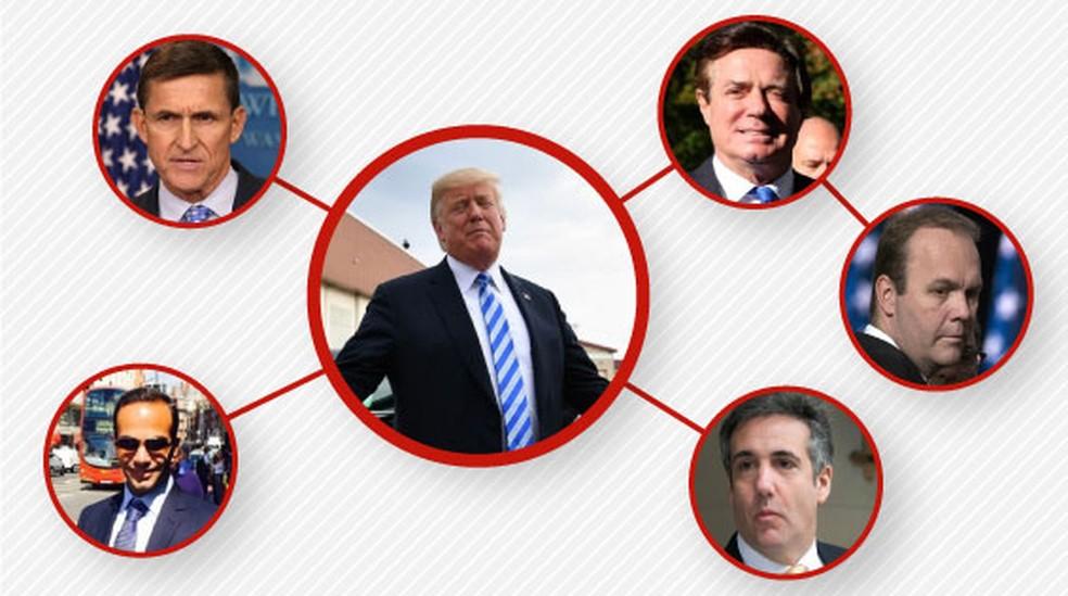 Trump e seus ex-colaboradores condenados (Foto: Infografia: Alexandre Mauro)