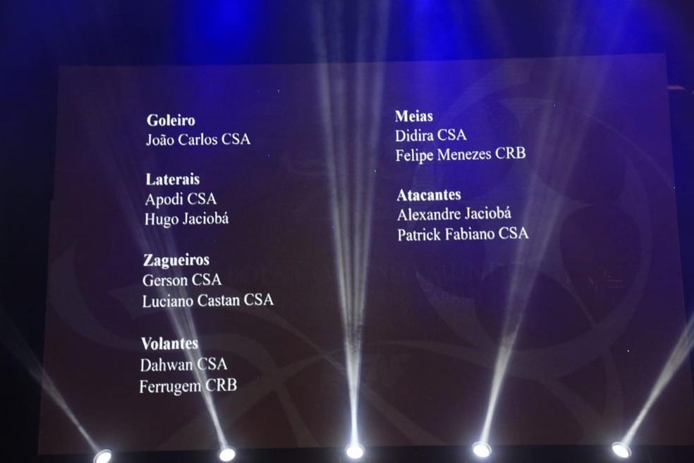Seleção do Campeonato Alagoano 2019 — Foto: Ailton Cruz/Gazeta de Alagoas