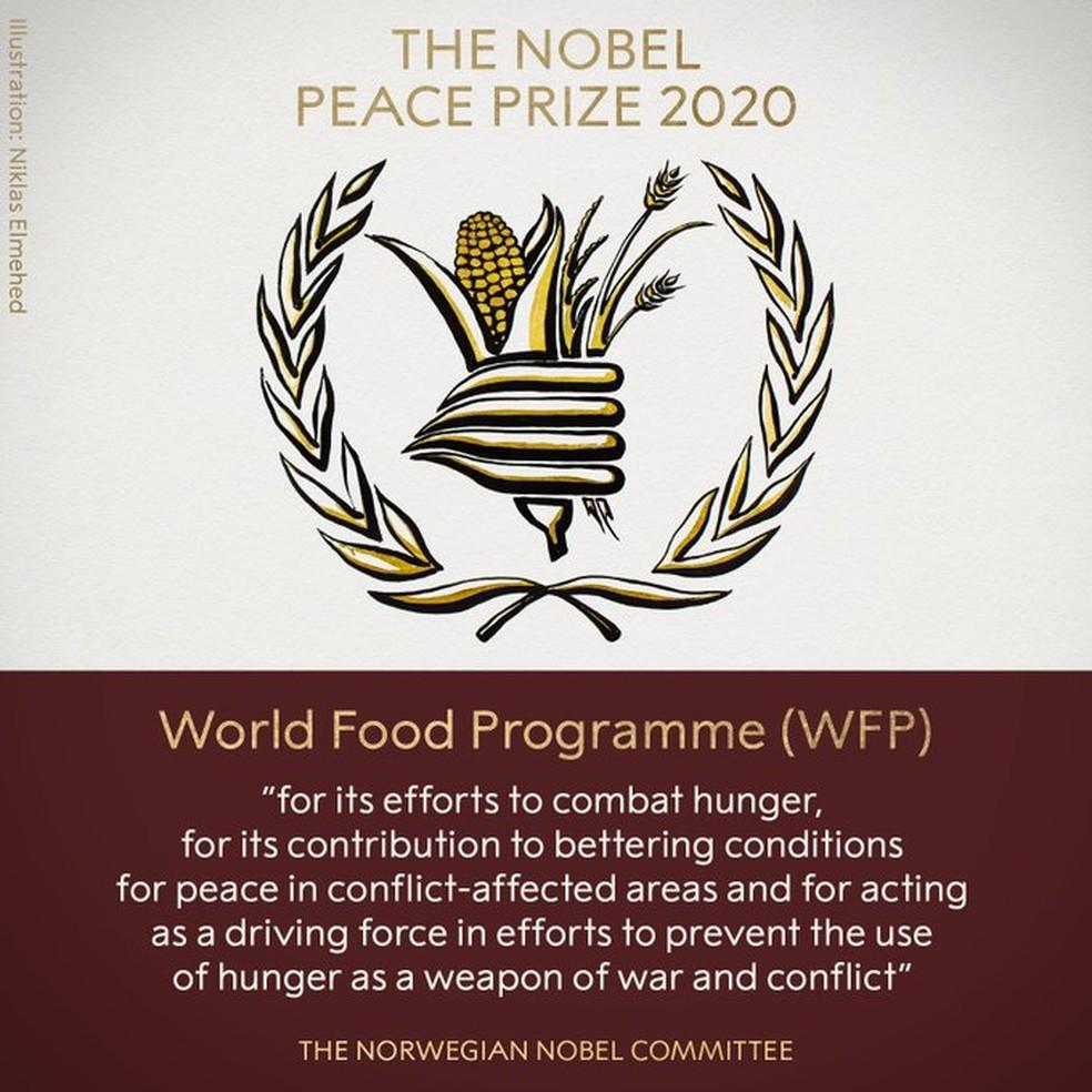 O Programa Mundial de Alimentos (WFP) agência da Organização das Nações Unidas ganhou o Prêmio Nobel da Paz 2020 — Foto: Reprodução/Twitter/Nobel