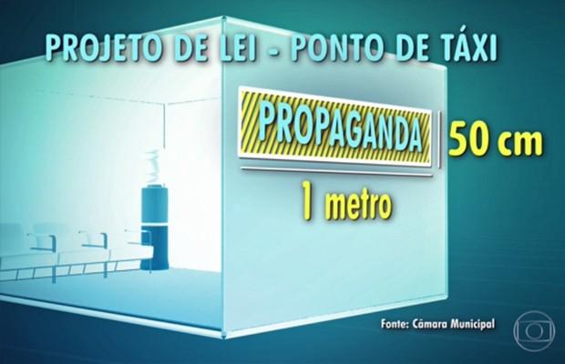 Projeto de lei quer permitir propaganda em pontos de táxis em SP (Foto: TV Globo/Reprodução)