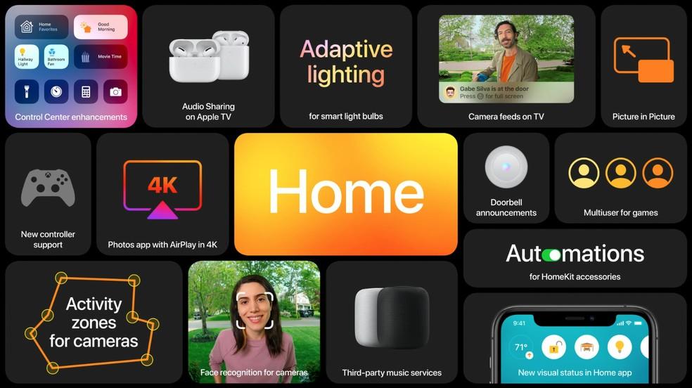 App Home recebeu novidades para casa conectada — Foto: Reprodução/Apple