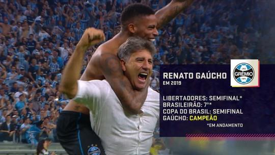 No Seleção, Muricy Ramalho diz que Renato Gaúcho mudou o estilo histórico do Grêmio
