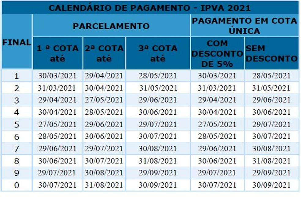 Cronograma de pagamento IPVA 2021 — Foto: Reprodução
