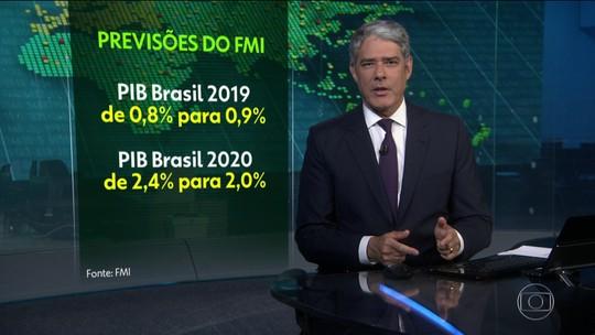 FMI aumenta expectativa de crescimento do Brasil em 2019, mas reduz previsão pra 2020