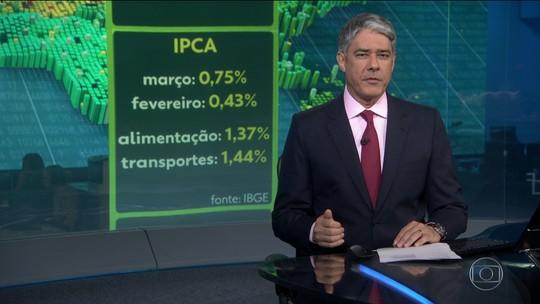 Inflação oficial do país fecha março em 0,75%