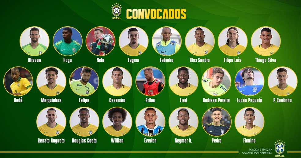 A lista de convocados da seleção brasileira para os amistoso contra Estados Unidos e El Salvador, nos dias 7 e 11 de setembro (Foto: Divulgação / CBF)