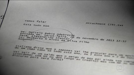 Marcelo Odebrecht entrega ao MP recibos de doações ao Instituto Lula