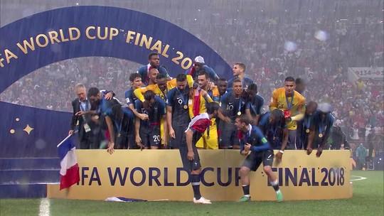 Retrospectiva SporTV - Copa do Mundo 2018