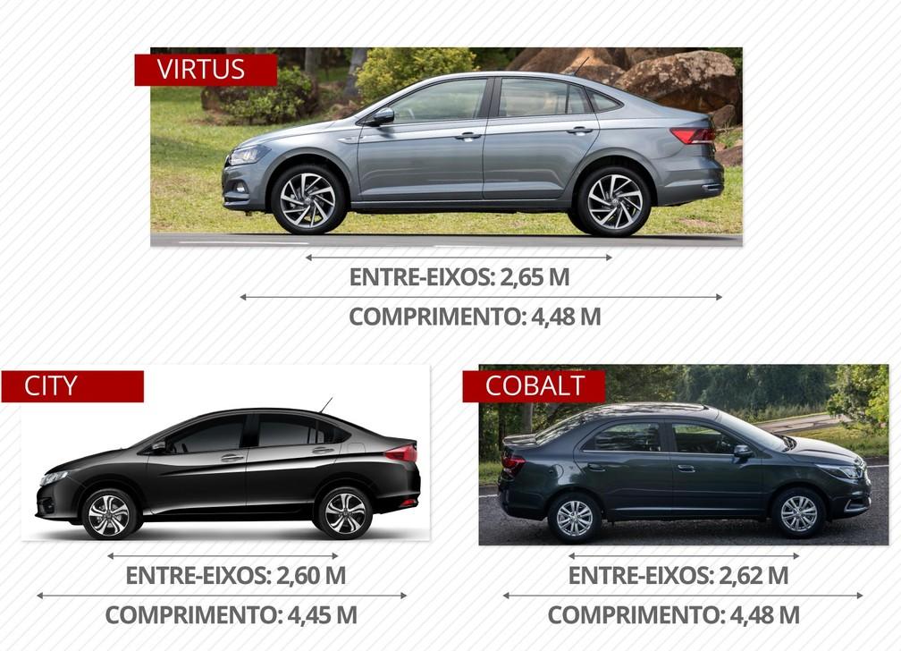 Concorrentes Volkswagen Virtus (Foto: Infografia: Roberta Jaworski/G1)