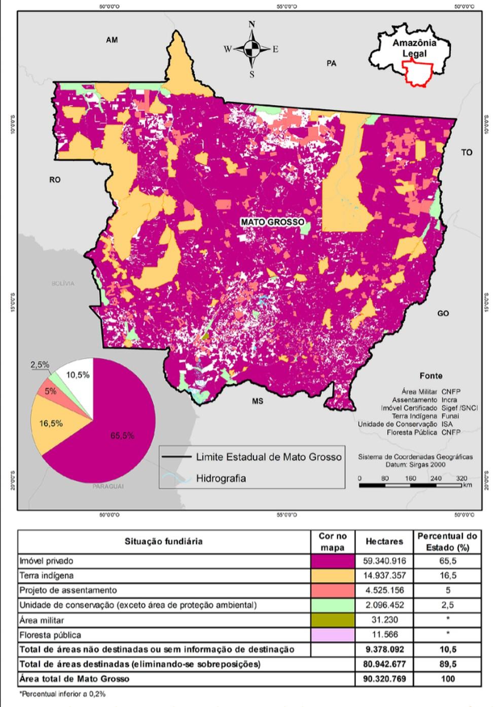 Distribuição de terras em MT — Foto: Reprodução/ICV