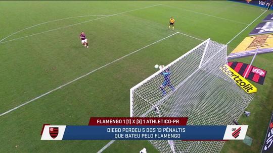 Mesa comenta desempenho de Diego em cobrança de pênalti pelo Flamengo