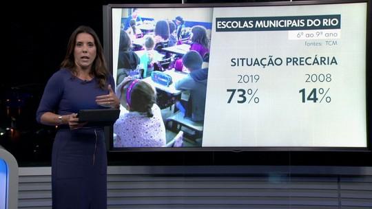 Mais de 70% das escolas municipais do Rio estão em condição precária, aponta levantamento do TCM