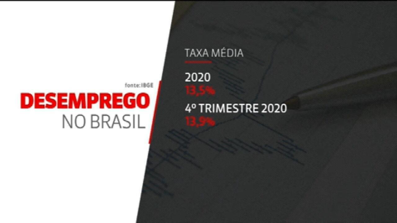 Brasil fecha o ano com maior taxa média de desemprego desde 2012