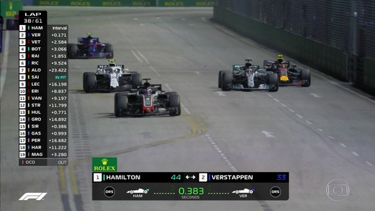 """Grosjean divide culpa por atrasar Hamilton com Sirotkin por guiar """"como no kart"""""""