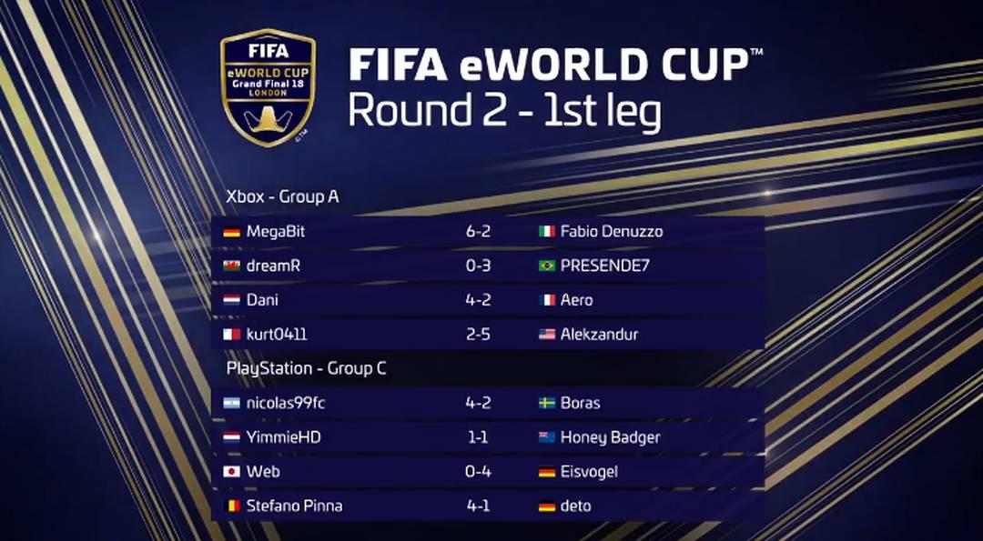 Resultados da segunda rodada do FIFA eWorld Cup